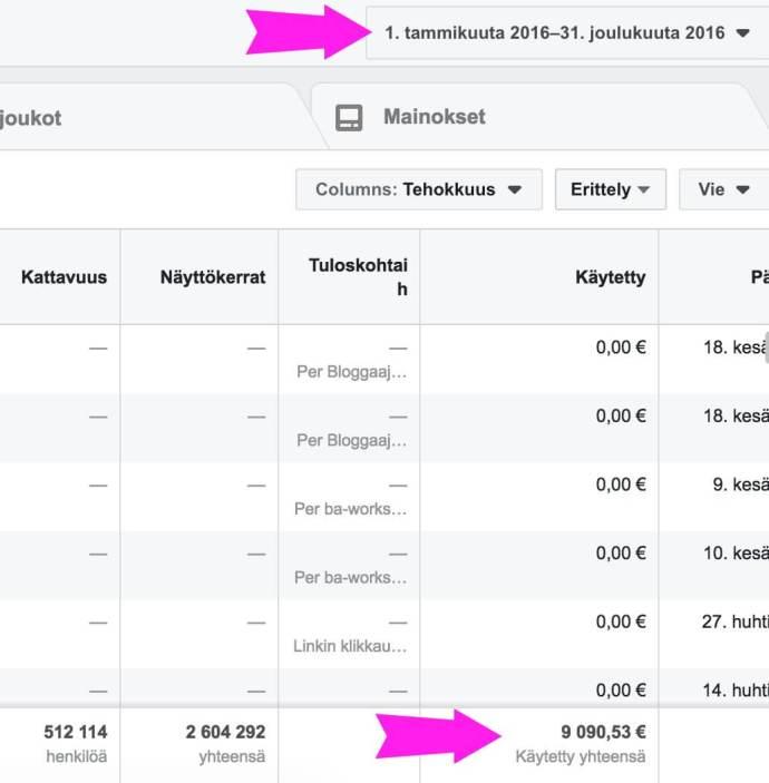 Sisältömarkkinointi vs. Facebook-mainonta