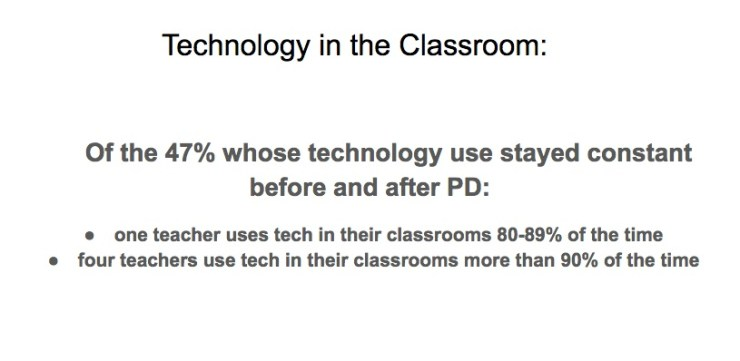 how professional development affects technology integration