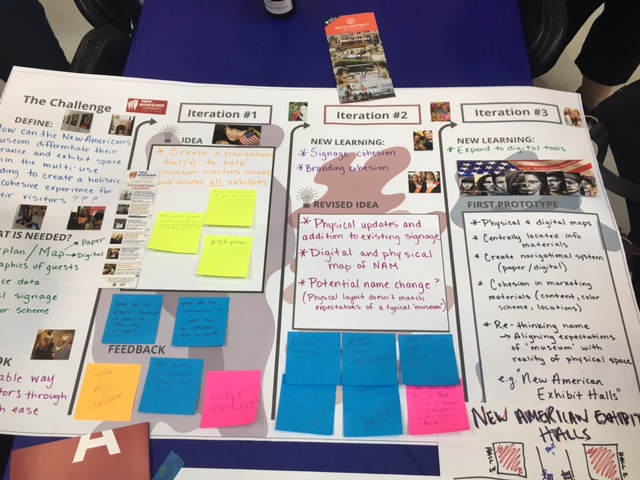 Deeper Learning exhibition