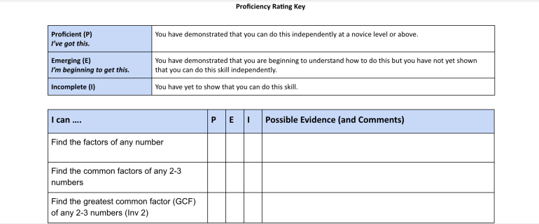 Picture of a proficiency tracker document that lists skills and then asks for evidence.
