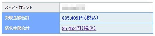 月商68万円