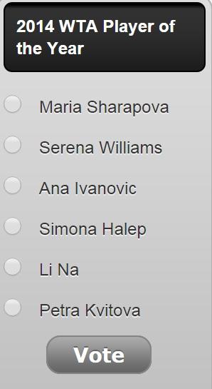 Simona Halep Player of the Year 2