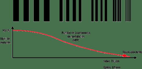 Figura63_web
