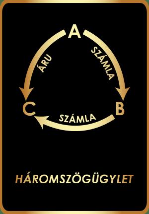 Háromszögügylet