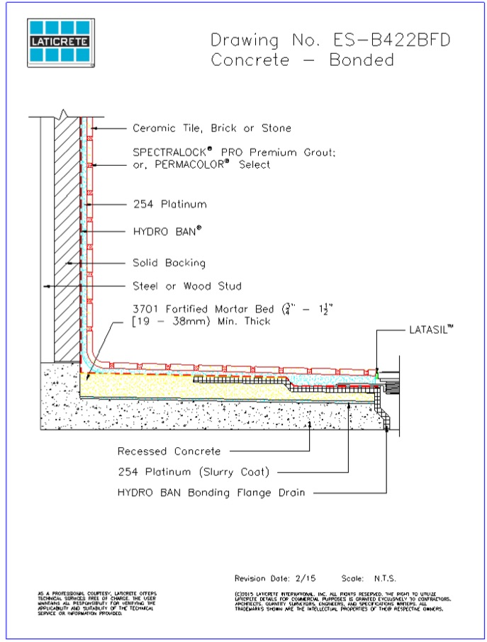 critical planning for curbless shower