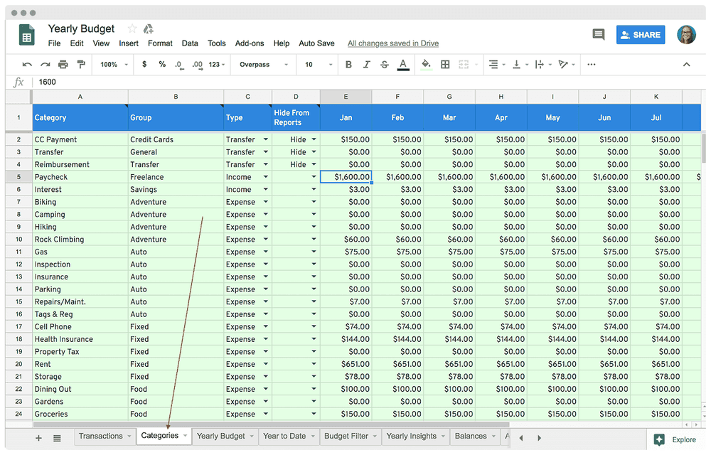 Monthly budget spreadsheet - categories