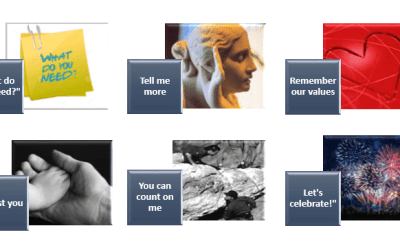 Seks ledertips i en fjern hverdag