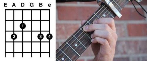 Official Mark Knopfler Guitar Styles Volume 1 Play Guitar Tab SHEET MUSIC BOOK