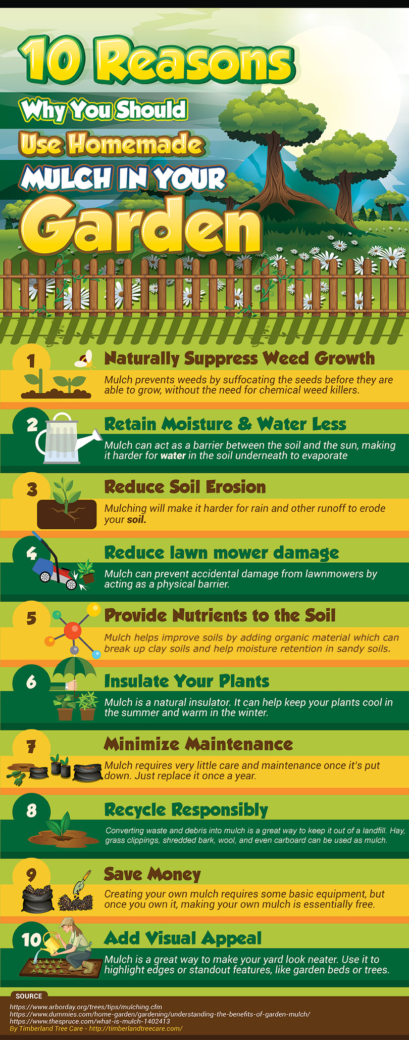 10 reasons why you should use homemade mulch in your garden