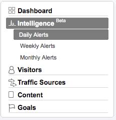 Intelligence Beta