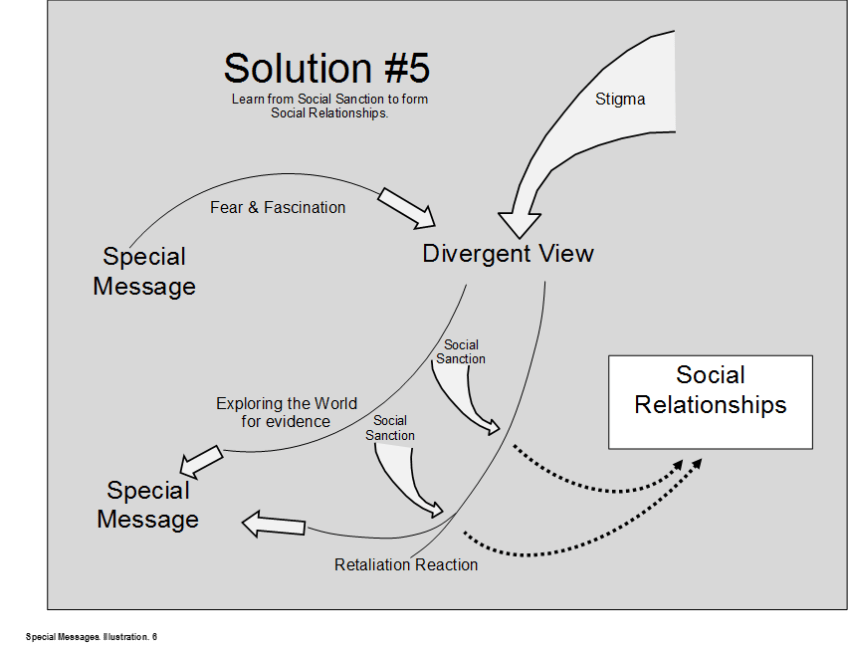 pnine-social-skills