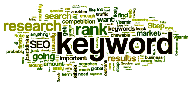 SEO Tips to Rank Your website Keywords PNG targeted keywords altogether the proper places