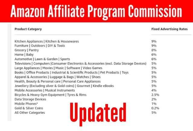 Amazon Affiliate Product Commission Rate 2021