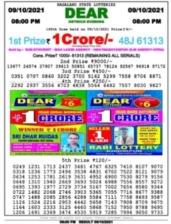 Nagaland State Lottery Result Today Pdf 8 PM Evening 9.10.2021