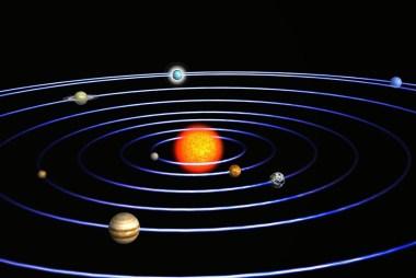 Die Simulation unseres Sonnensystems