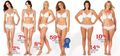 women's ideal body size for men