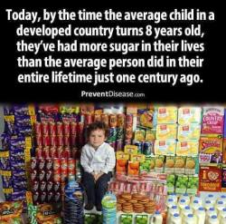 sugar.children