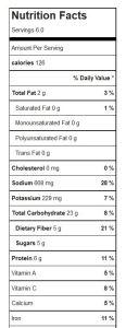falafel-nutrition