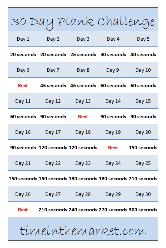 image about 30 Day Plank Challenge Printable named Novice 30 working day plank dilemma - an very simple exercise routine towards acquire