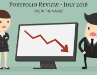 Portfolio Review – July 2018 – International Stock Market Struggles