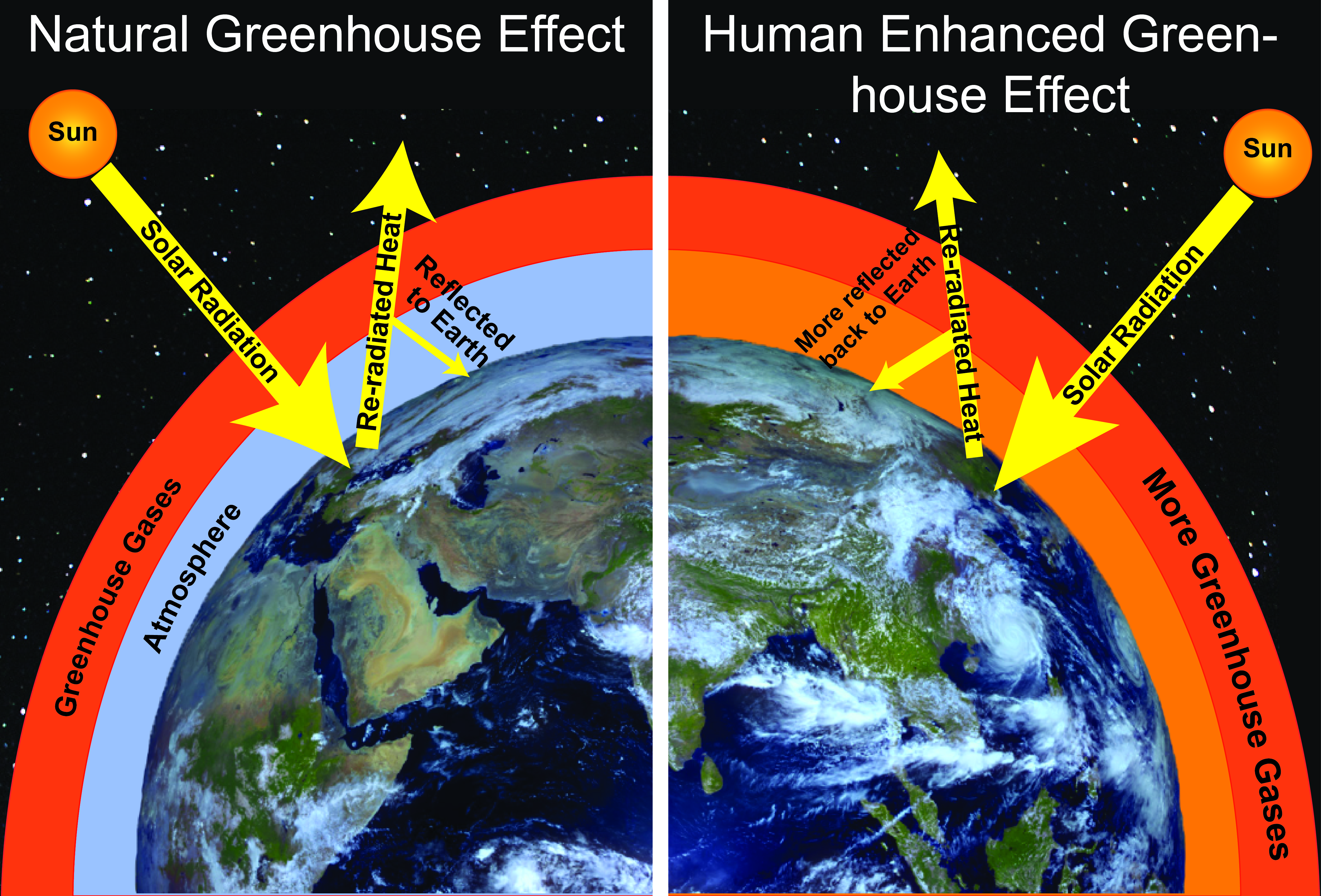 The enhanced greenhouse effect diagram all kind of wiring diagrams modern atmosphere time scavengers rh timescavengers blog venus greenhouse effect global warming greenhouse effect ccuart Gallery