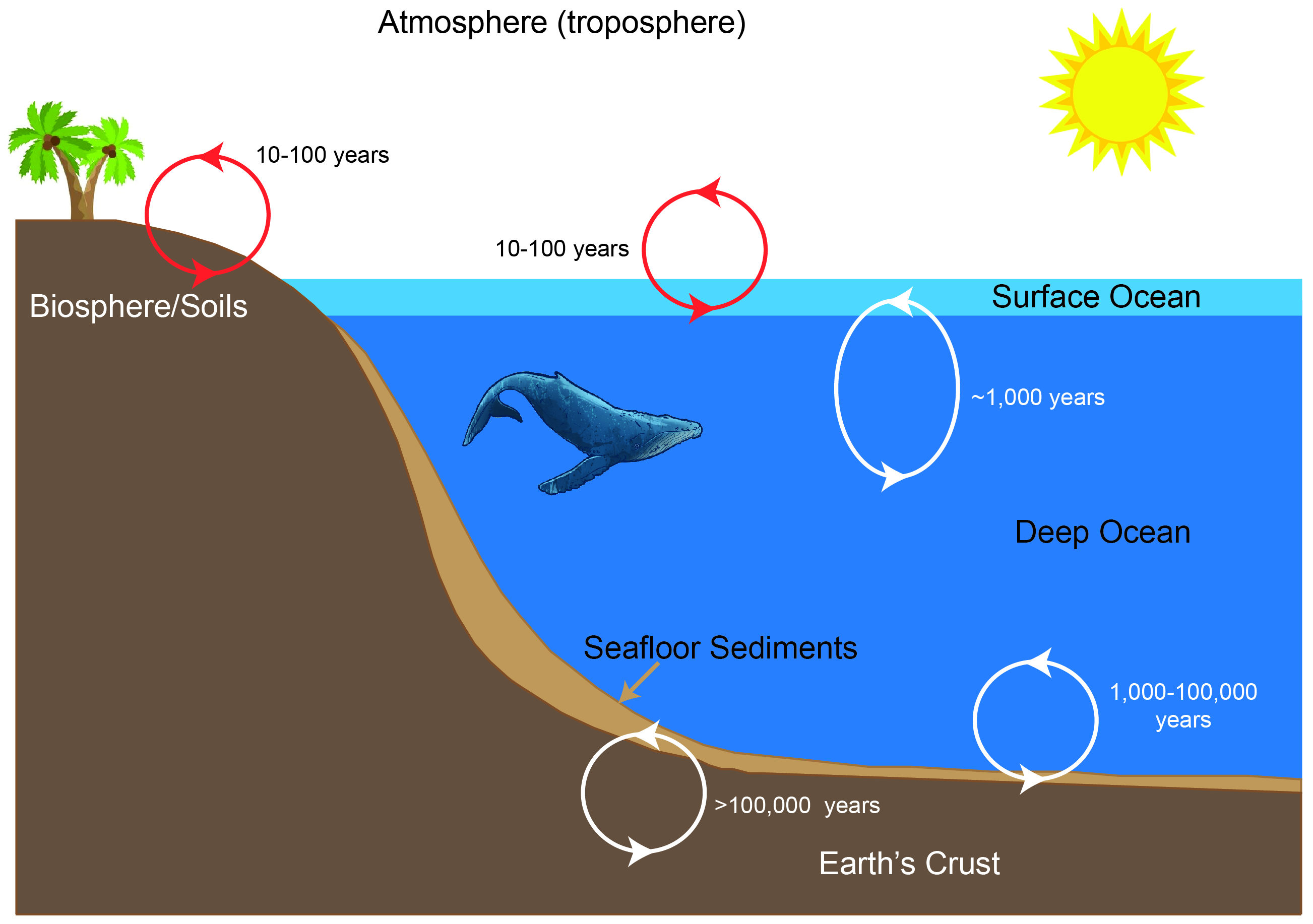 Explainer: Earth — layer by layer | Science News for Students