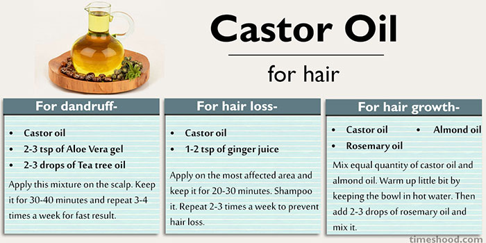 Castor-Oil for hair - How to use