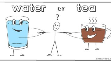 5 reason why you should drink water before tea or coffee