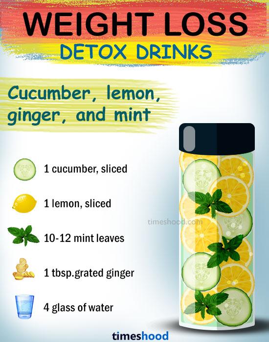 Que boire pour perdre du poids. Boisson détoxifiante au gingembre citron et concombre pour maigrir. les boissons détoxifiantes brûlent les graisses pour une perte de poids rapide.