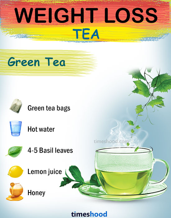 What to drink to lose weight. Green Tea for weight loss. fat burning tea. Drink to help lose weight fast.