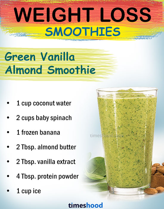 what to drink to lose weight? Green Vanilla Almond Smoothie. Weight loss recipes. best green smoothies for weight loss.