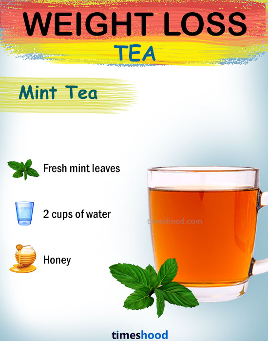 what to drink to lose weight. Drinking Mint Tea for Weight Loss. Fat burning drinks.