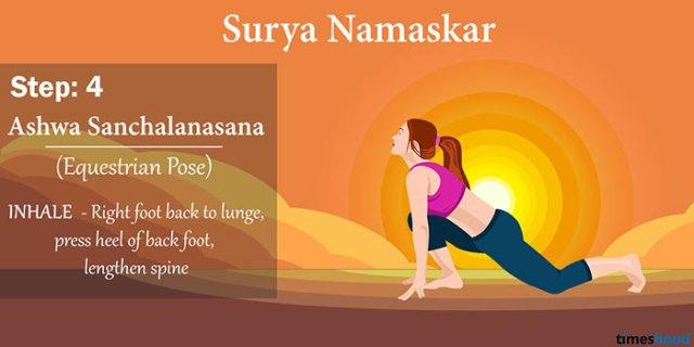 Ashwa Sanchalanasana (Equestrian pose) - Surya Namaskar yoga - Step by step guide
