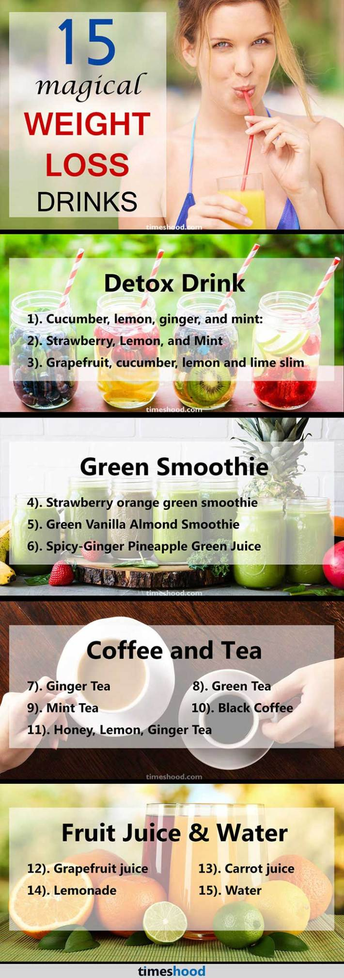 15 DIY Weight Loss Drinks you can make at home. Best drink for weight loss.
