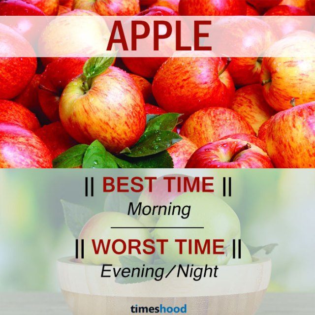 When to eat Apple | Best and Worst time to eat Apple and some common fruits | Right time to eat fruits | Best time to Eat Fruits in a day| via Timeshood.com