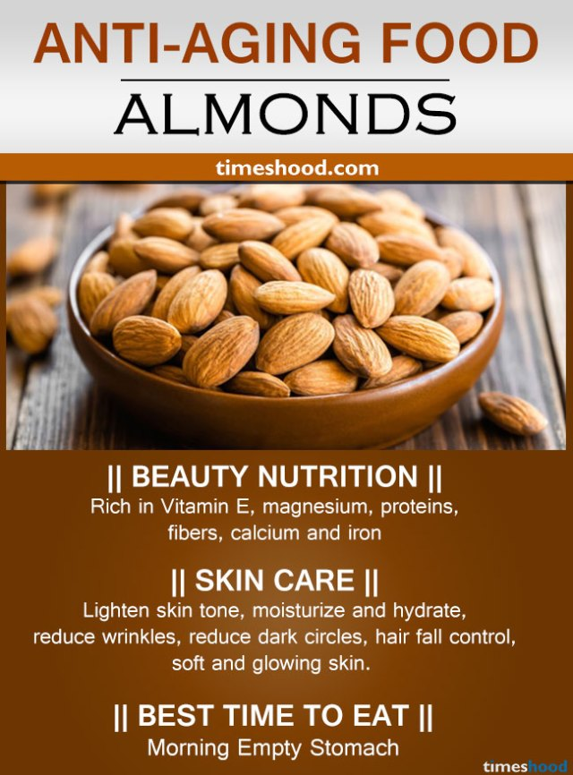 Almonds for glowing skin. Rich in anti-aging vitamin E. Reduce under eye wrinkles and laugh lines. Best anti-aging food for skin care.
