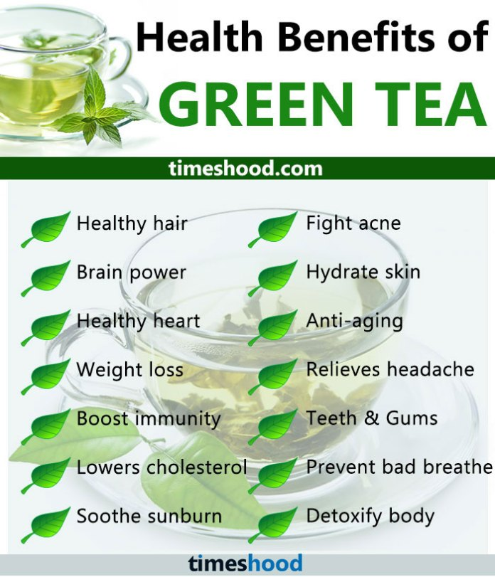 when to have green tea to reduce weight