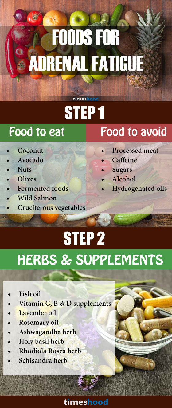 Foods to eat for adrenal fatigue, Steps to treat adrenal fatigue naturally, herbs and supplements for adrenal fatigue, cure brittle nails, hair loss, body ache and improper sleep, recipes to treat adrenal fatigue.