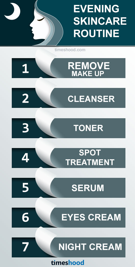 Do you know the best order to apply skincare products? Know night skincare routine order to layer your products. Steps to apply skincare products on face. Daily skincare routine order.
