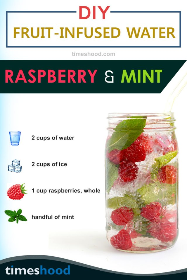 Raspberry mint infused water. healthy detox water infused recipes for weight loss and clear skin.