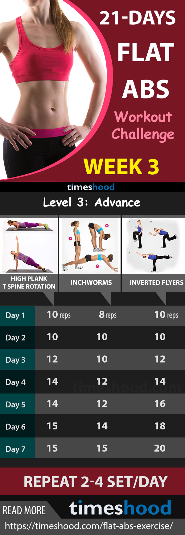 How to get abs fast? Try this 21 days abs workout challenge for flat tummy. These are best abs exercise for women. To get rid of belly fat, you absolutely try this 3 week challenge for flat tummy. Best exercise for flat tummy. Best abs exercise. Best abdominal exercise for flat tummy. Abs workout challenge week 3.