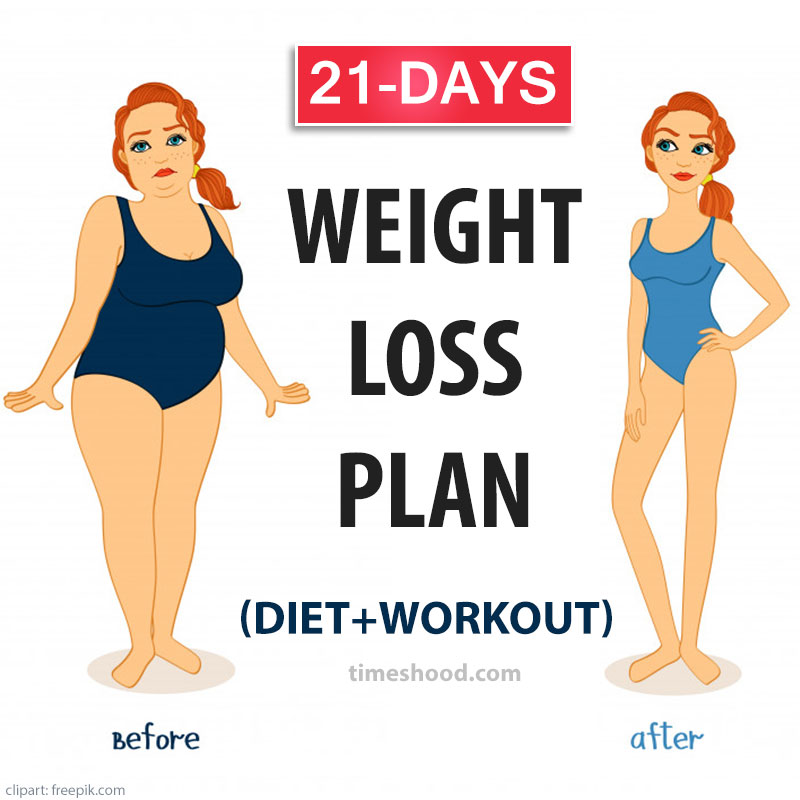 21 Days Weight Loss Plan (Diet+Workout): Realistically