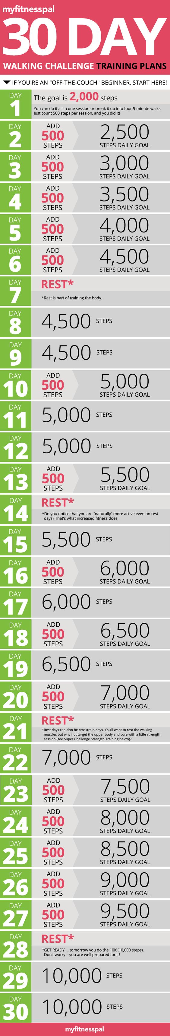Finding the ways, on how to lose weight easily? find this 30 days walking challenge for easy weight loss, suggested by Myfitnesspal. If you don't like intense workout schedule, then its for you. So start from today to lose your weight. Lose 1 pounds in one week easily. Best weight loss tips. Lose weight by walking. Health benefits of walking. Weight loss by walking without any dietary changes.