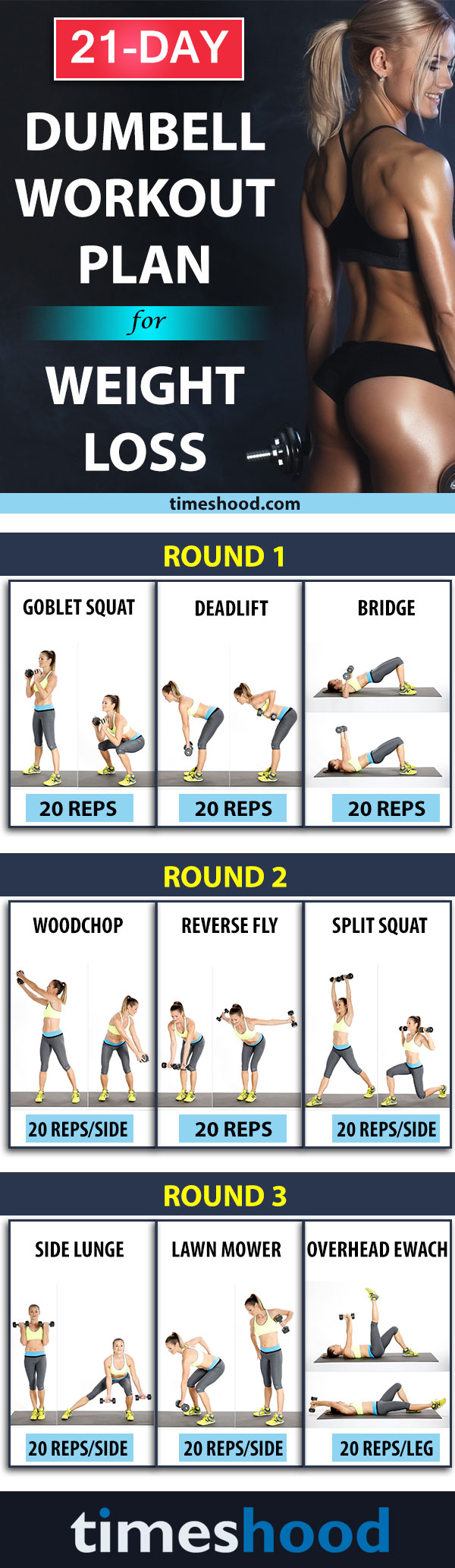 21 days weight loss plan dietworkout realistically lose 10 how to lose 10 pounds in 3 weeks practice dumbbell workout plan for fast weight ccuart Image collections