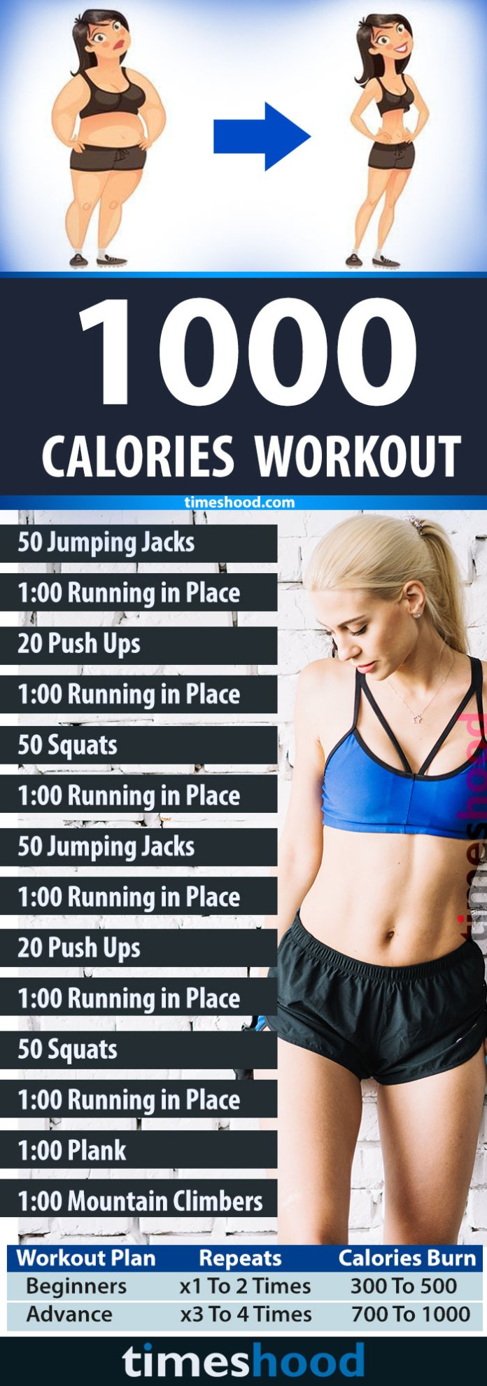 lose 10 pounds in 20 days diet