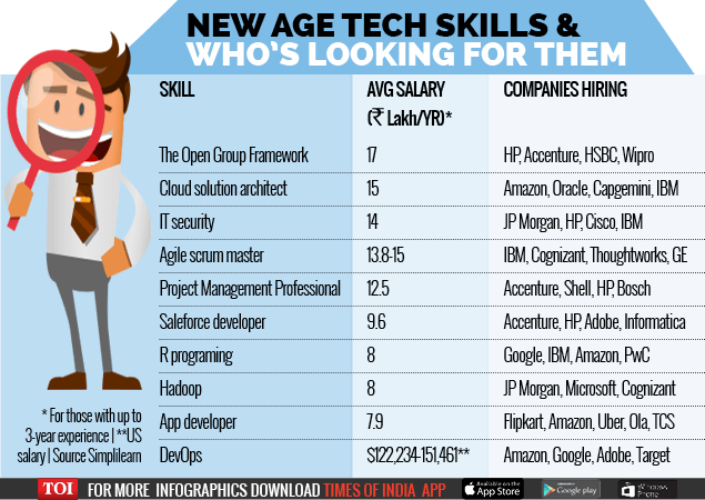 New-age IT skills can double your pay