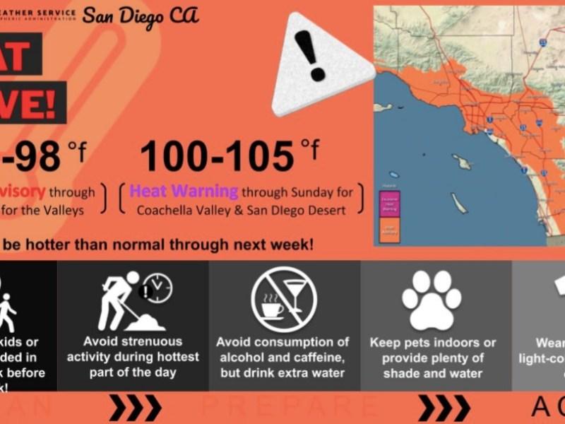 Weather Forecast Heat Wave