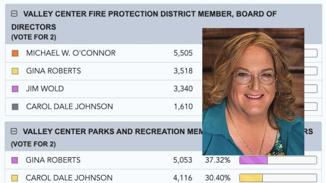 Gina Roberts won election to two offices Nov. 3 — which is allowed in her case. But one seat will become advisory after a county takeover.