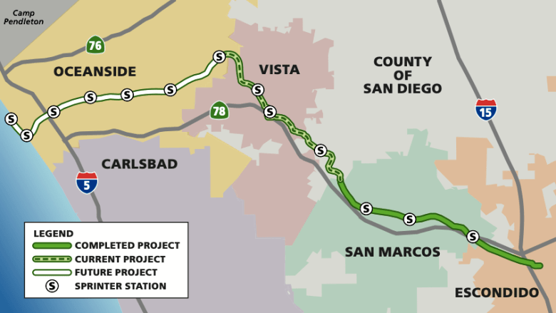 people can now bike, walk or roll along more than 10 continuous miles of pathway, between the Escondido Transit Center and Mar Vista Drive in Vista.