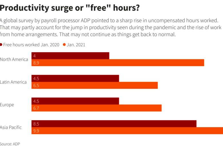 Workforce pandemic Labor